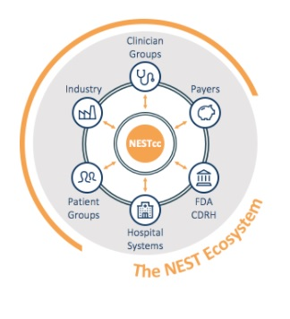 National Evaluation System for Health Technology (NEST)