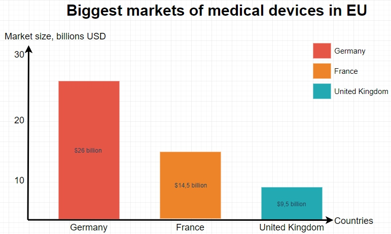 Medical Device Regulations in Germany | RegDesk | Professional